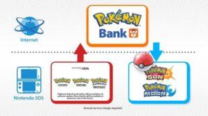 pokemon-rot-gelb-blau-bank--sonne-mond